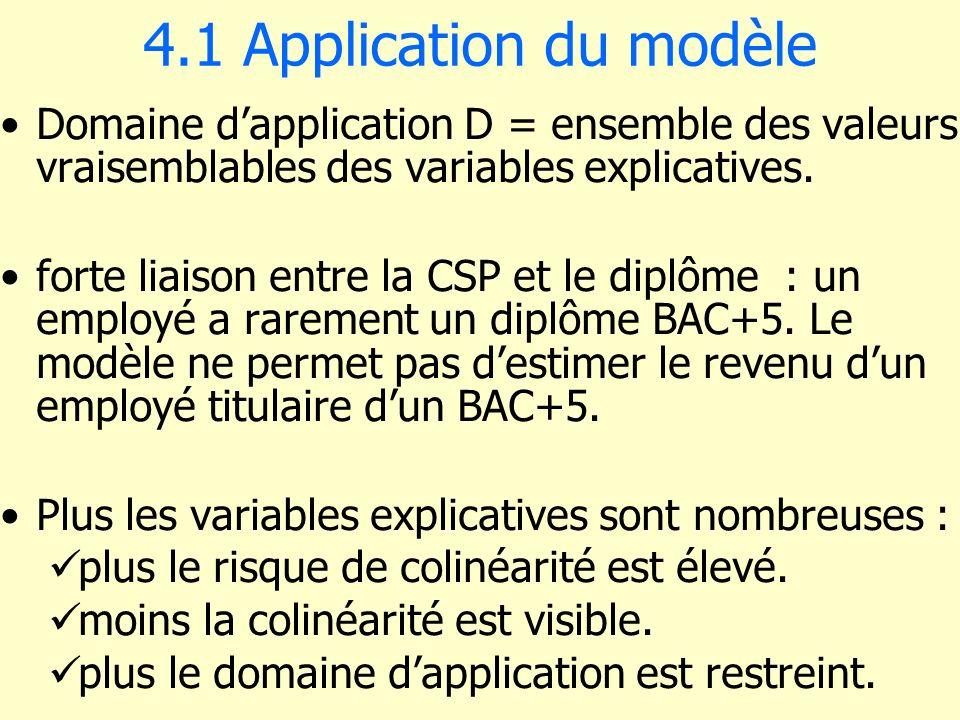 4.1 Application du modèle Domaine d'application D = ensemble des valeurs vraisemblables des variables explicatives.