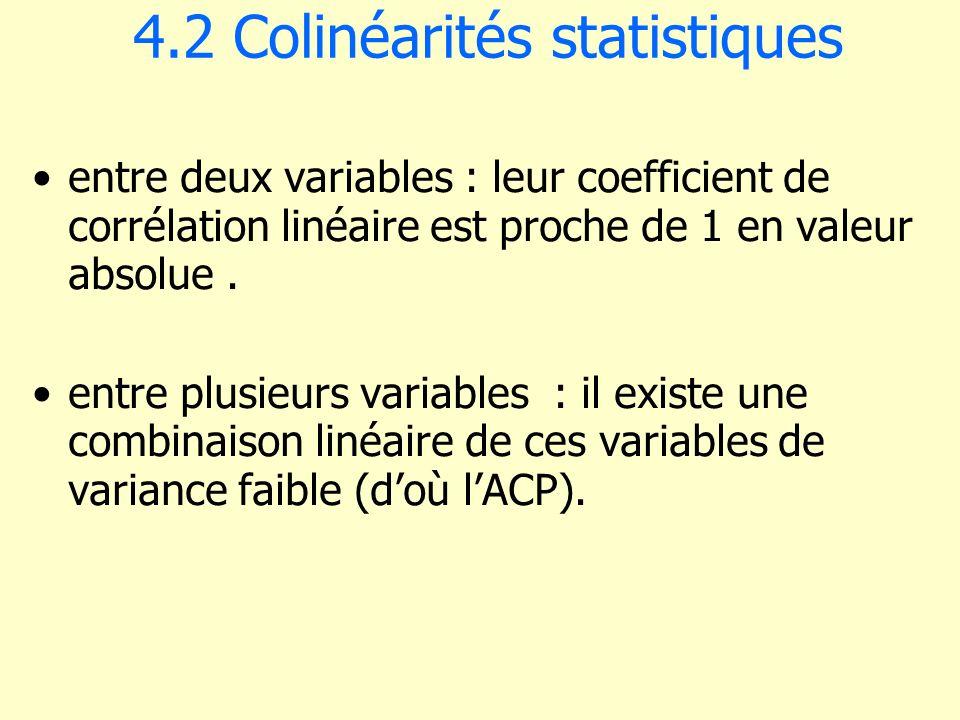 4.2 Colinéarités statistiques