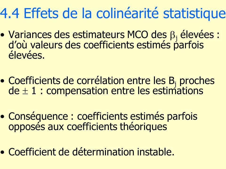 4.4 Effets de la colinéarité statistique