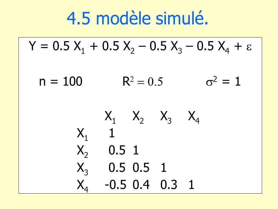 4.5 modèle simulé. Y = 0.5 X1 + 0.5 X2 – 0.5 X3 – 0.5 X4 + 