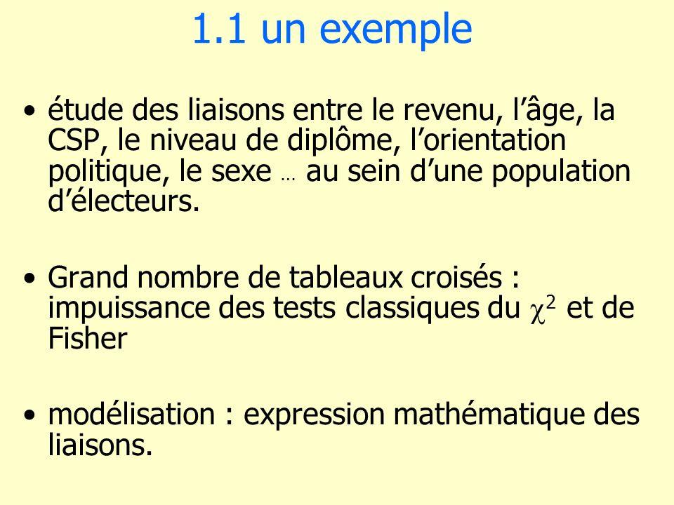 1.1 un exemple