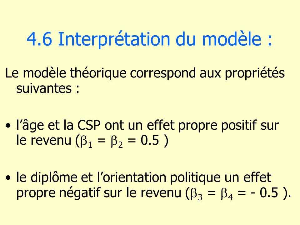 4.6 Interprétation du modèle :