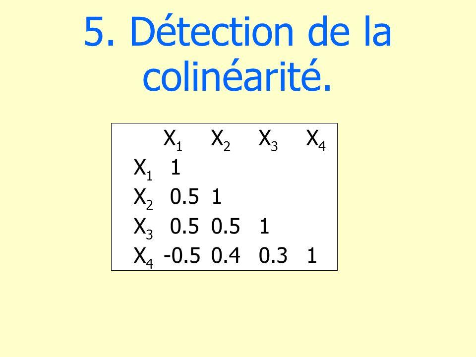 5. Détection de la colinéarité.