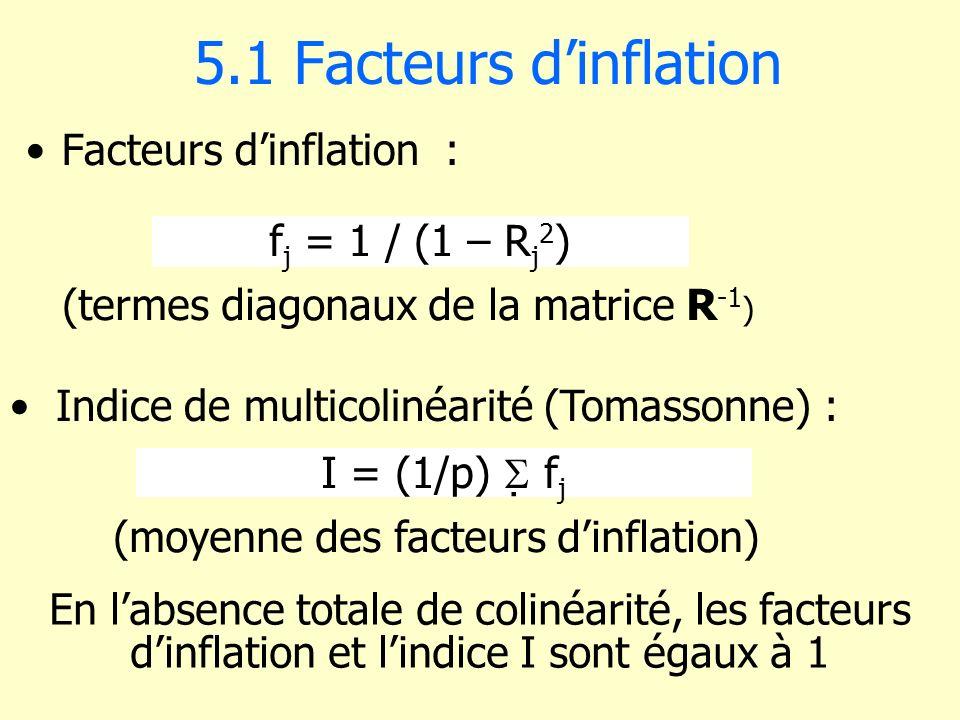 5.1 Facteurs d'inflation Facteurs d'inflation : fj = 1 / (1 – Rj2)