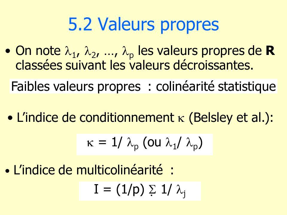 Faibles valeurs propres : colinéarité statistique