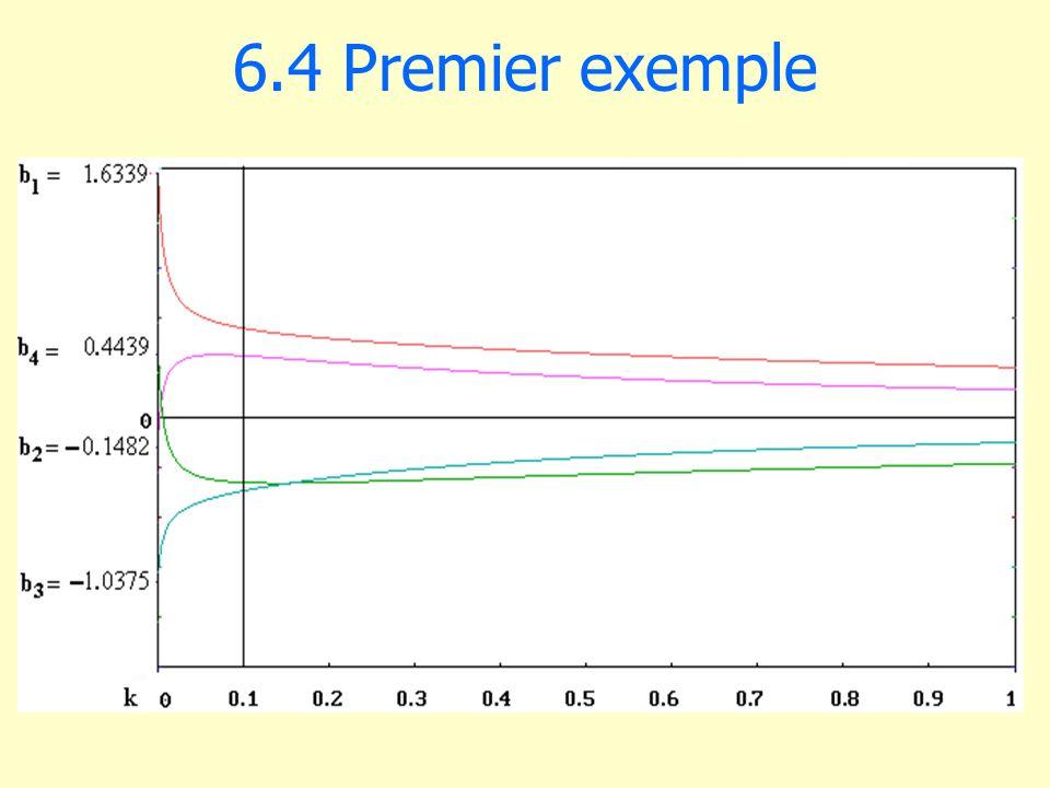 6.4 Premier exemple