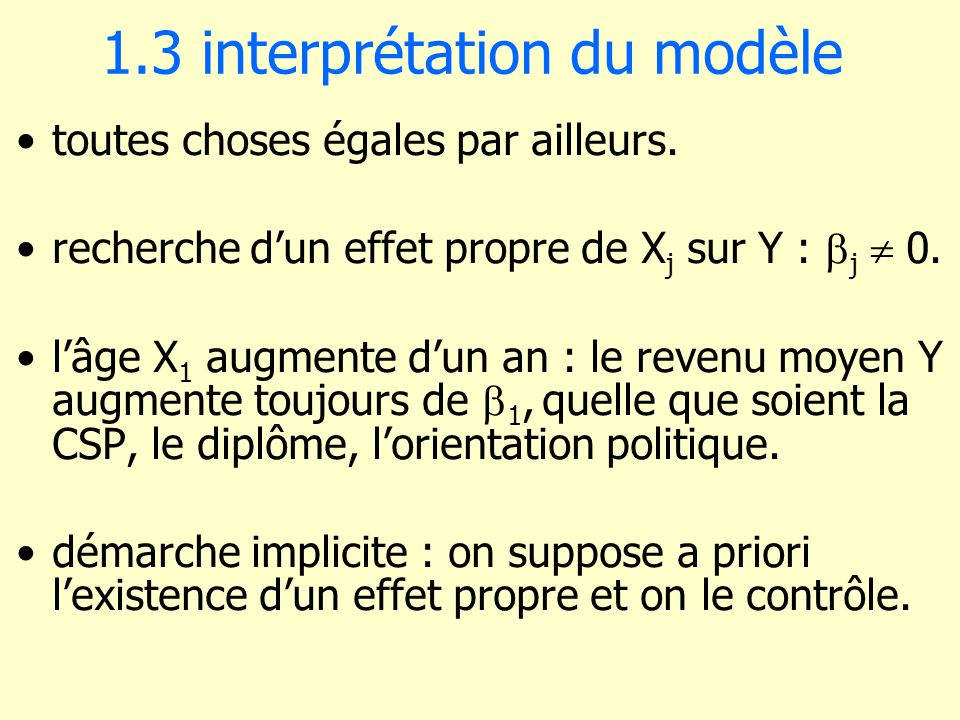 1.3 interprétation du modèle