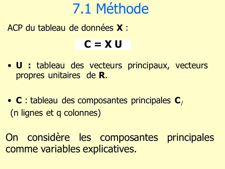 7.1 Méthode ACP du tableau de données X : U : tableau des vecteurs principaux, vecteurs propres unitaires de R.