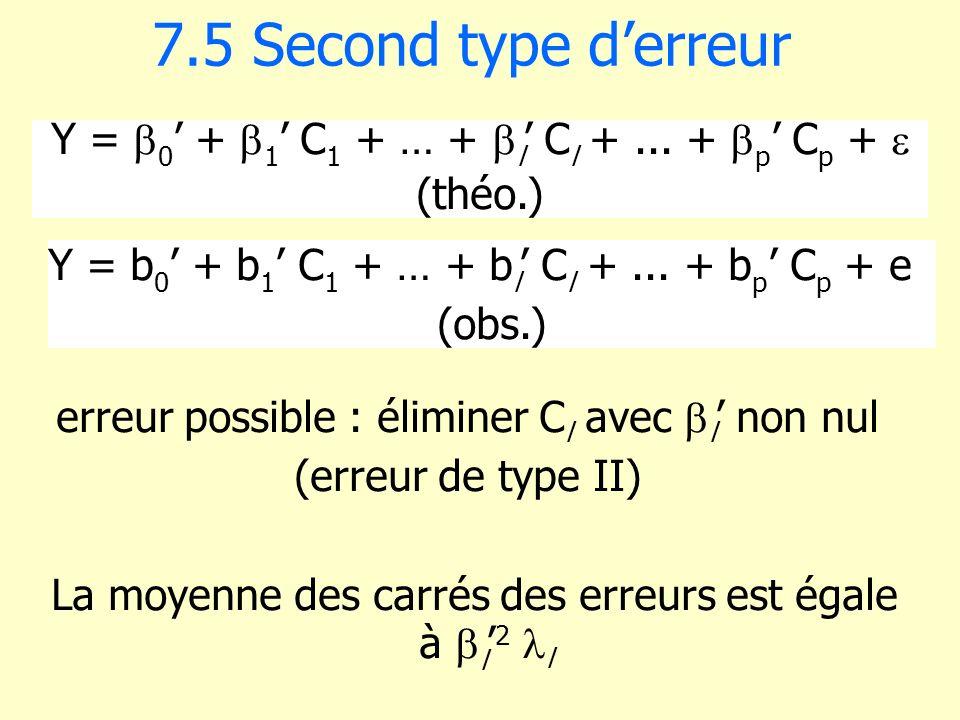 7.5 Second type d'erreur Y = b0' + b1' C1 + … + bl' Cl + ... + bp' Cp +  (théo.) Y = b0' + b1' C1 + … + bl' Cl + ... + bp' Cp + e.