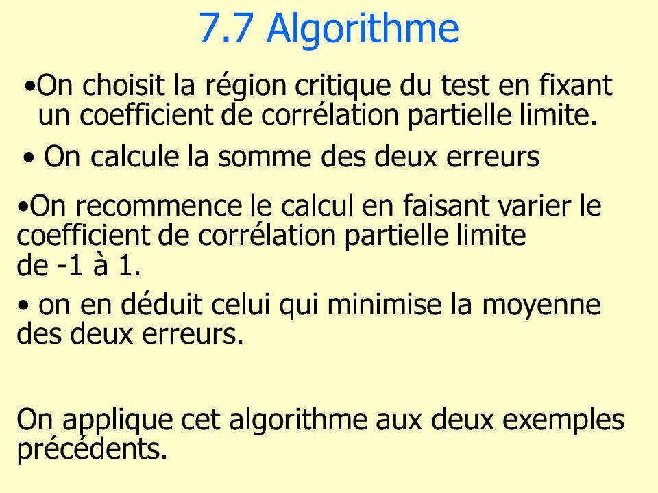 7.7 Algorithme On choisit la région critique du test en fixant un coefficient de corrélation partielle limite.