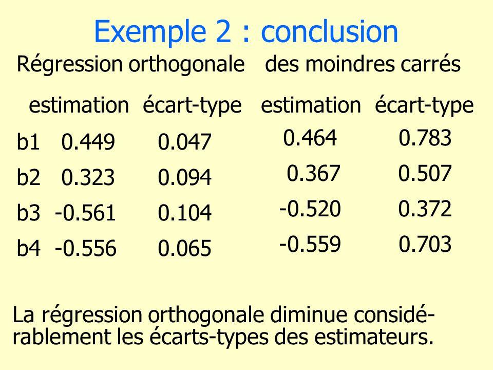 Exemple 2 : conclusion Régression orthogonale des moindres carrés