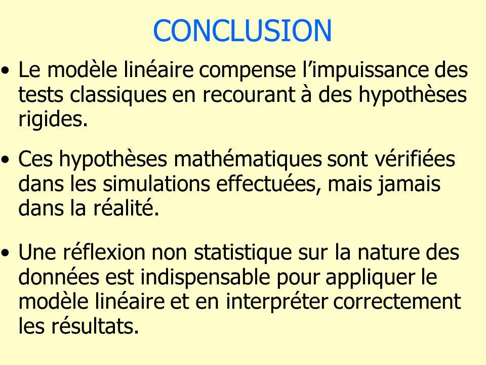 CONCLUSION Le modèle linéaire compense l'impuissance des tests classiques en recourant à des hypothèses rigides.