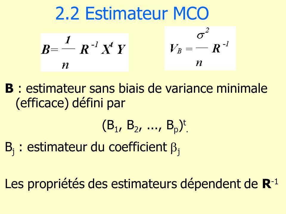 2.2 Estimateur MCO B : estimateur sans biais de variance minimale (efficace) défini par. (B1, B2, ..., Bp)t.