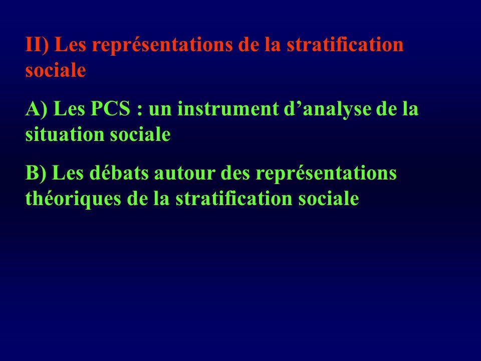 II) Les représentations de la stratification sociale