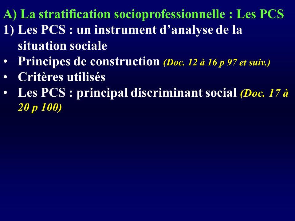 A) La stratification socioprofessionnelle : Les PCS