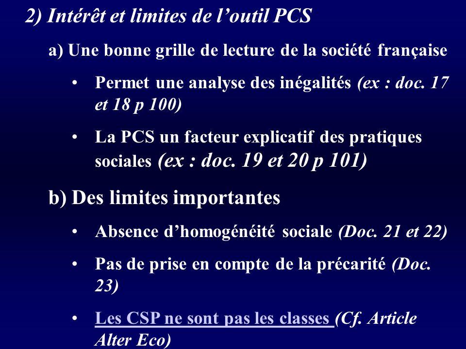 2) Intérêt et limites de l'outil PCS
