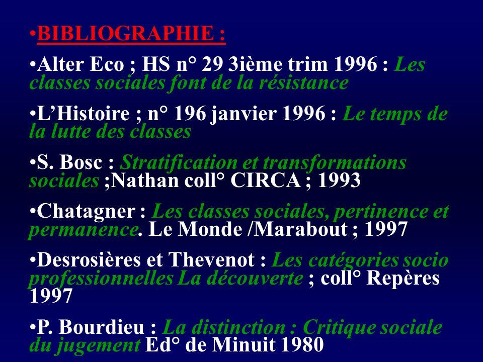 BIBLIOGRAPHIE : Alter Eco ; HS n° 29 3ième trim 1996 : Les classes sociales font de la résistance.