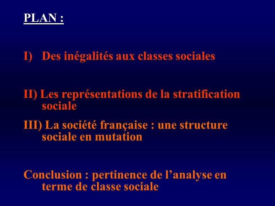 PLAN : Des inégalités aux classes sociales. II) Les représentations de la stratification sociale.
