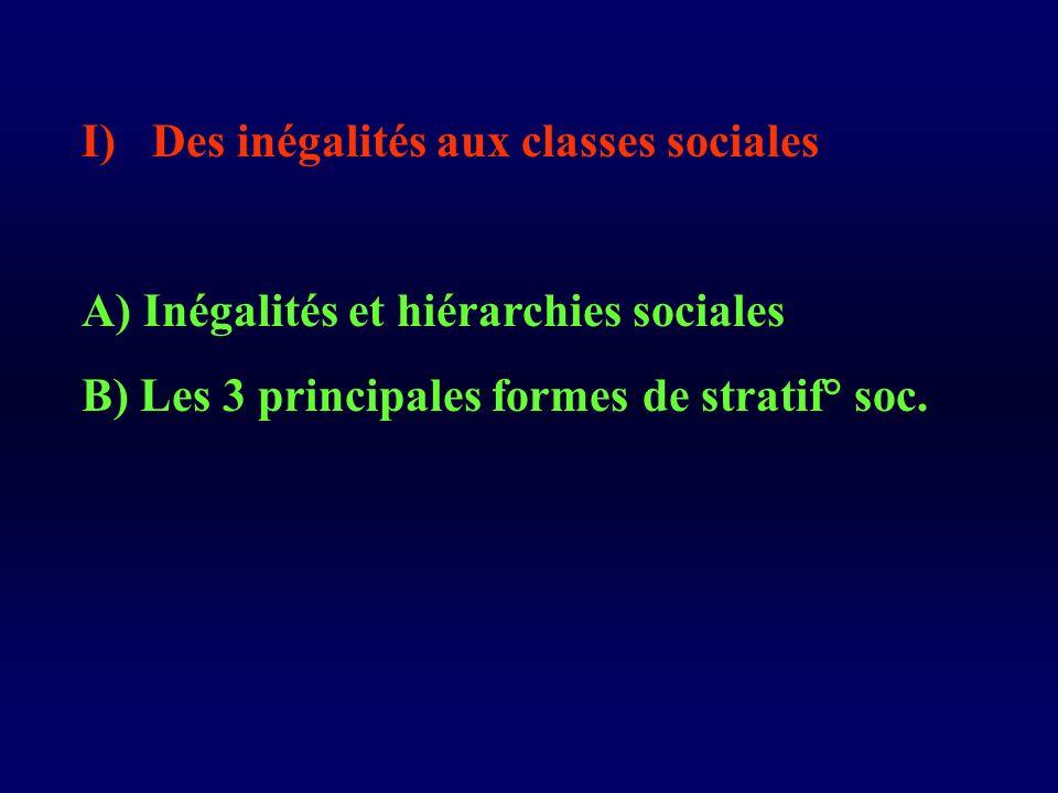Des inégalités aux classes sociales