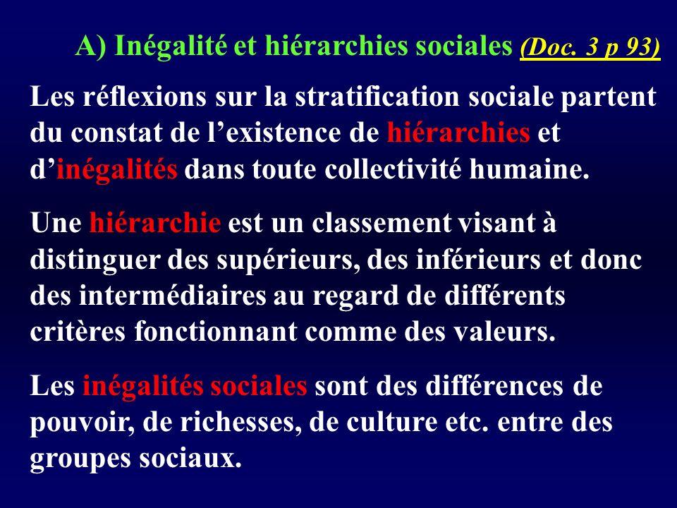 A) Inégalité et hiérarchies sociales (Doc. 3 p 93)