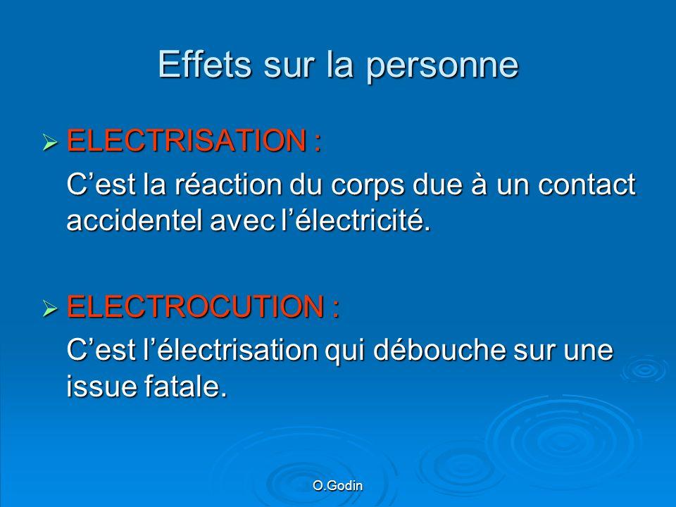 Effets sur la personne ELECTRISATION :