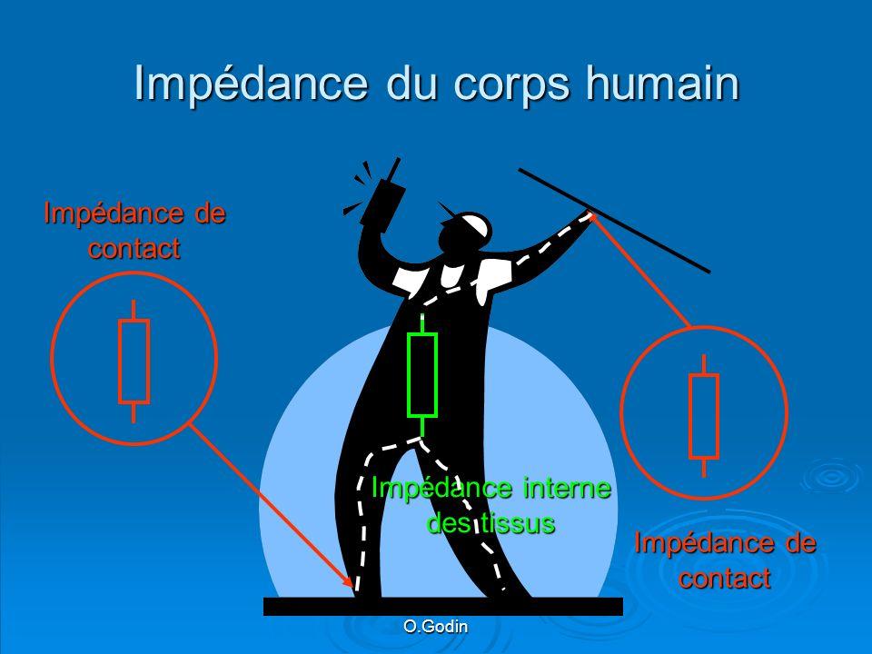 Impédance du corps humain
