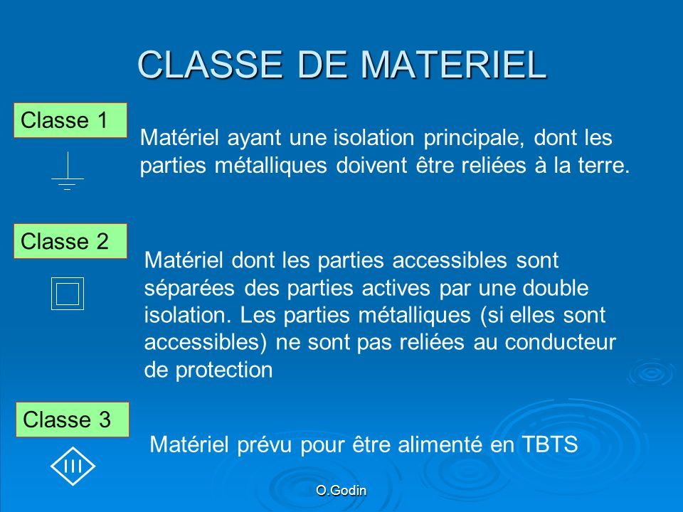 CLASSE DE MATERIEL Classe 1