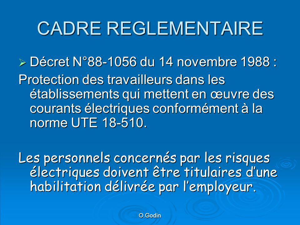 CADRE REGLEMENTAIRE Décret N°88-1056 du 14 novembre 1988 :