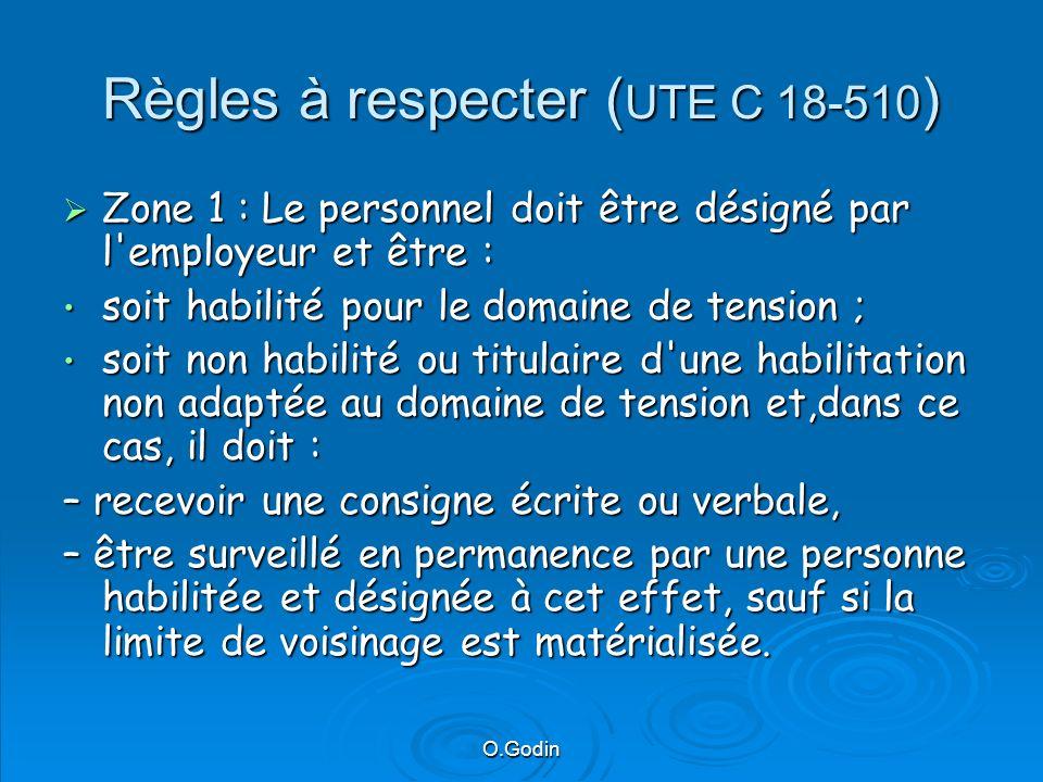 Règles à respecter (UTE C 18-510)