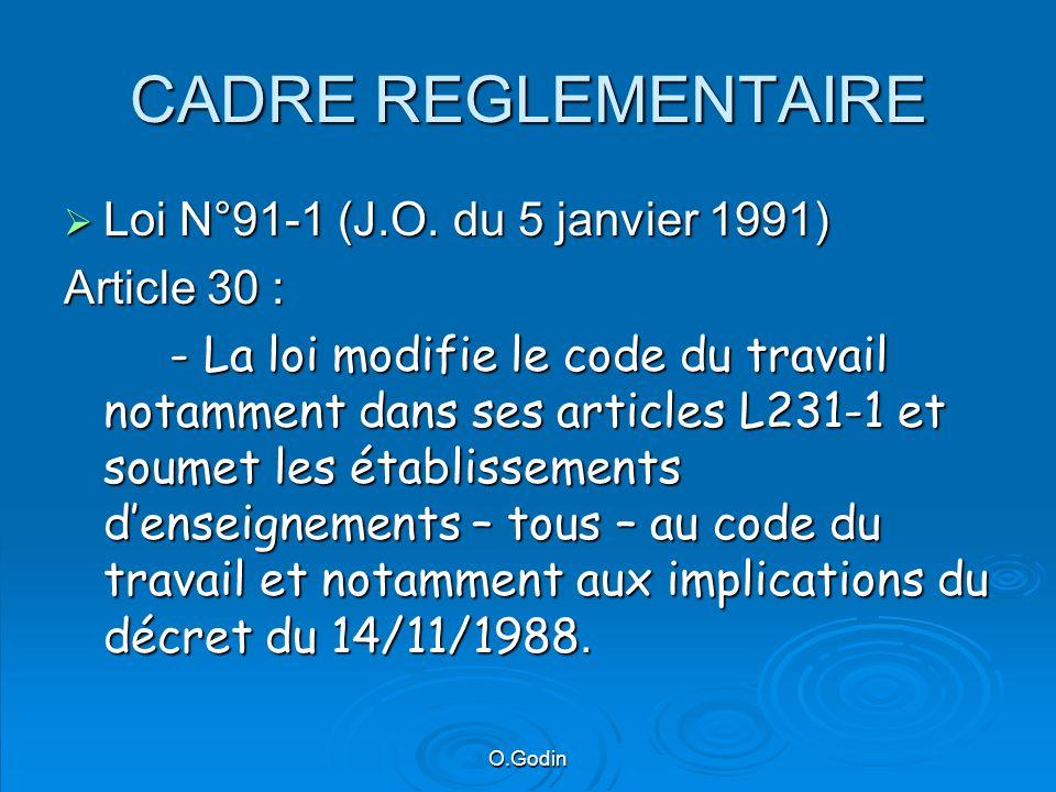 CADRE REGLEMENTAIRE Loi N°91-1 (J.O. du 5 janvier 1991) Article 30 :