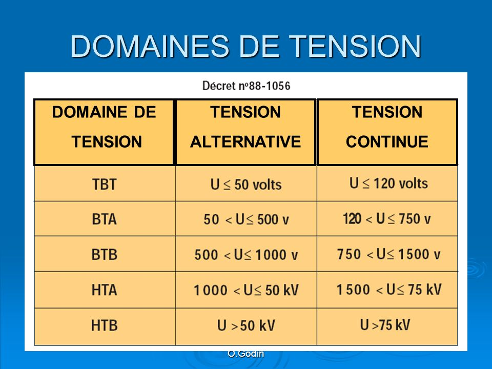 DOMAINES DE TENSION DOMAINE DE TENSION TENSION ALTERNATIVE TENSION