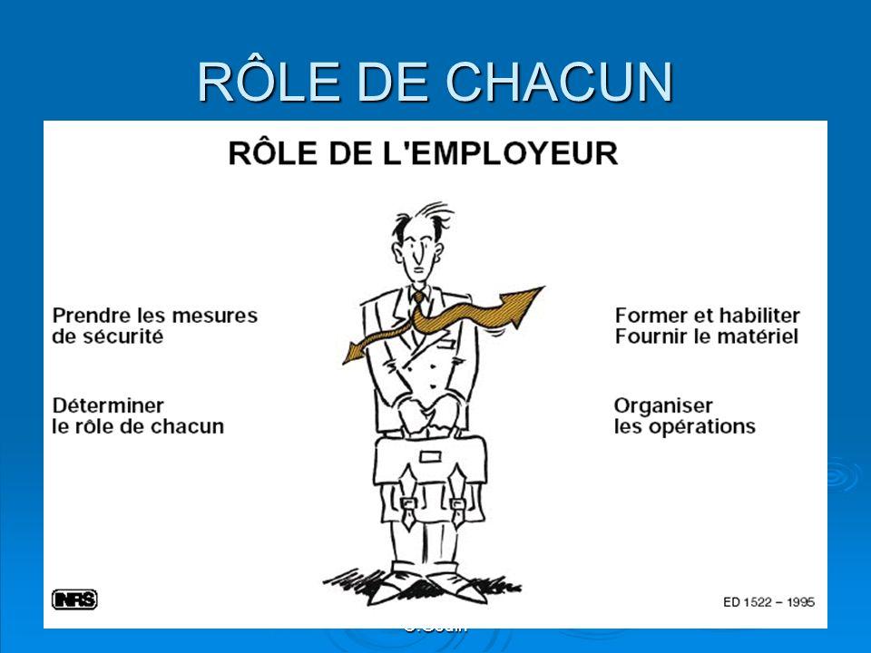 RÔLE DE CHACUN O.Godin