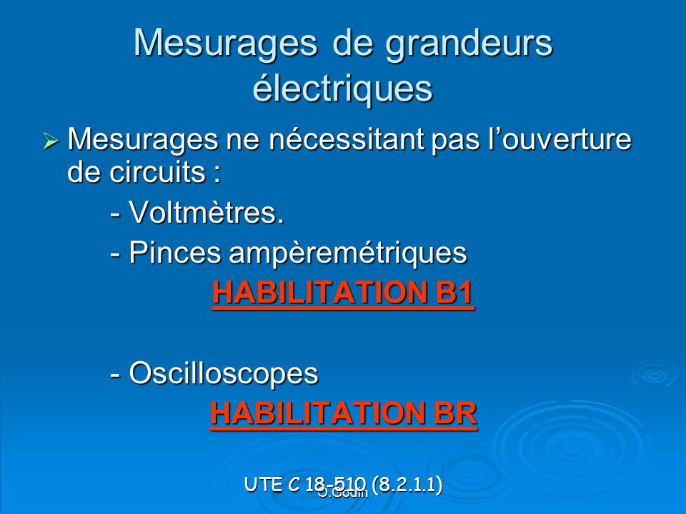 Mesurages de grandeurs électriques