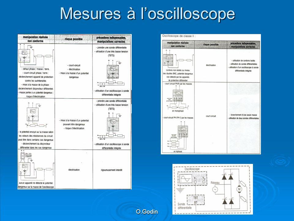 Mesures à l'oscilloscope