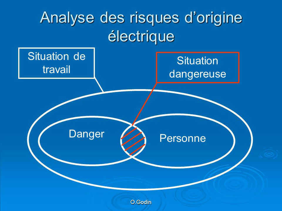 Analyse des risques d'origine électrique