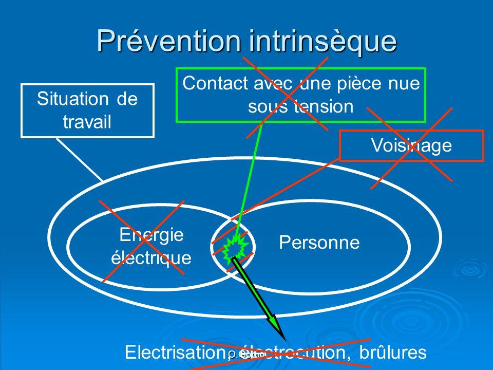Prévention intrinsèque