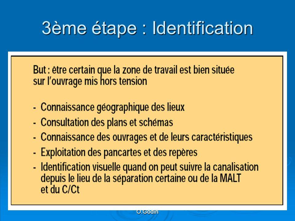 3ème étape : Identification