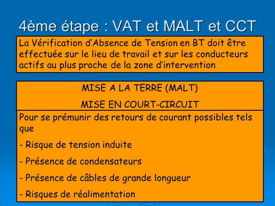 4ème étape : VAT et MALT et CCT