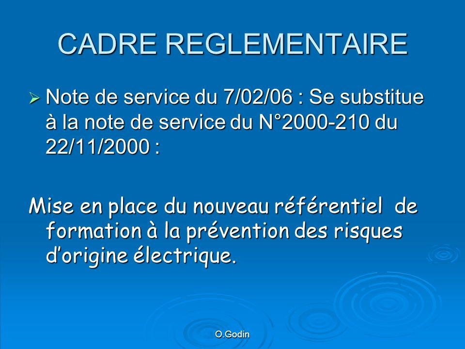 CADRE REGLEMENTAIRE Note de service du 7/02/06 : Se substitue à la note de service du N°2000-210 du 22/11/2000 :