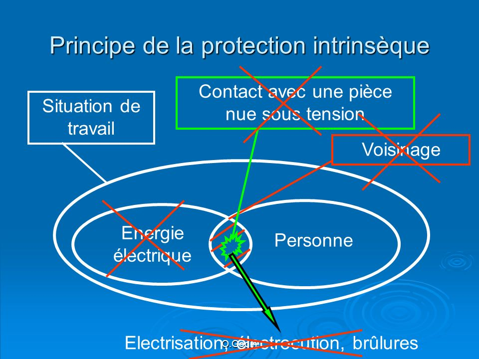 Principe de la protection intrinsèque