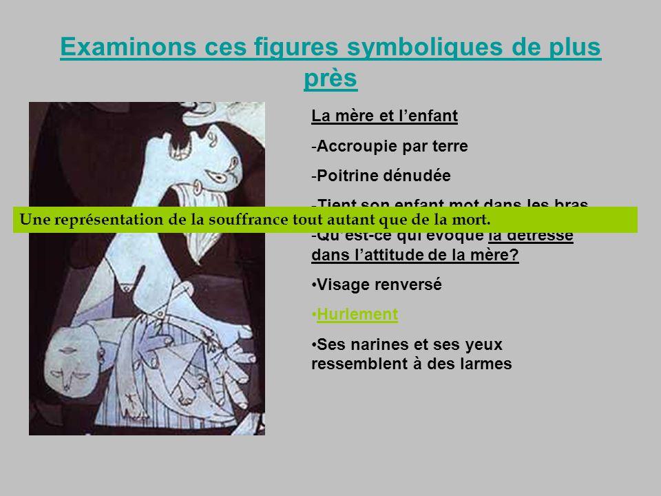 Examinons ces figures symboliques de plus près