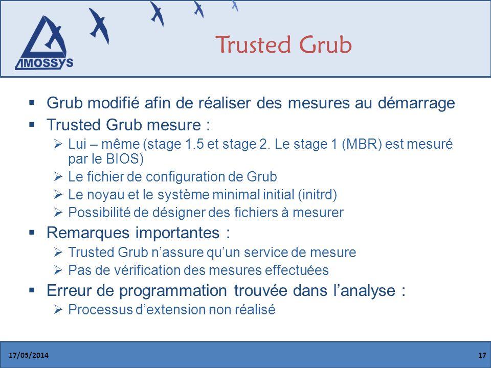 Trusted Grub Grub modifié afin de réaliser des mesures au démarrage