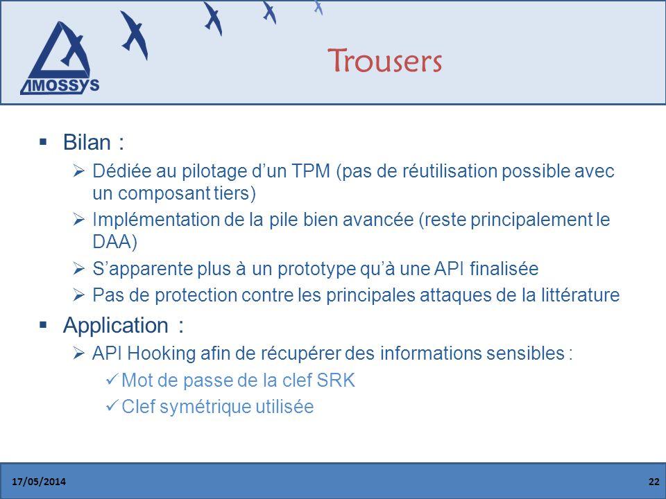 Trousers Bilan : Application :