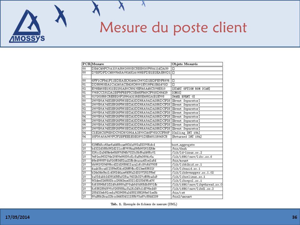 Mesure du poste client GGX 31/03/2017