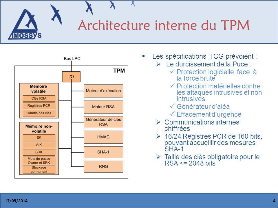 Architecture interne du TPM