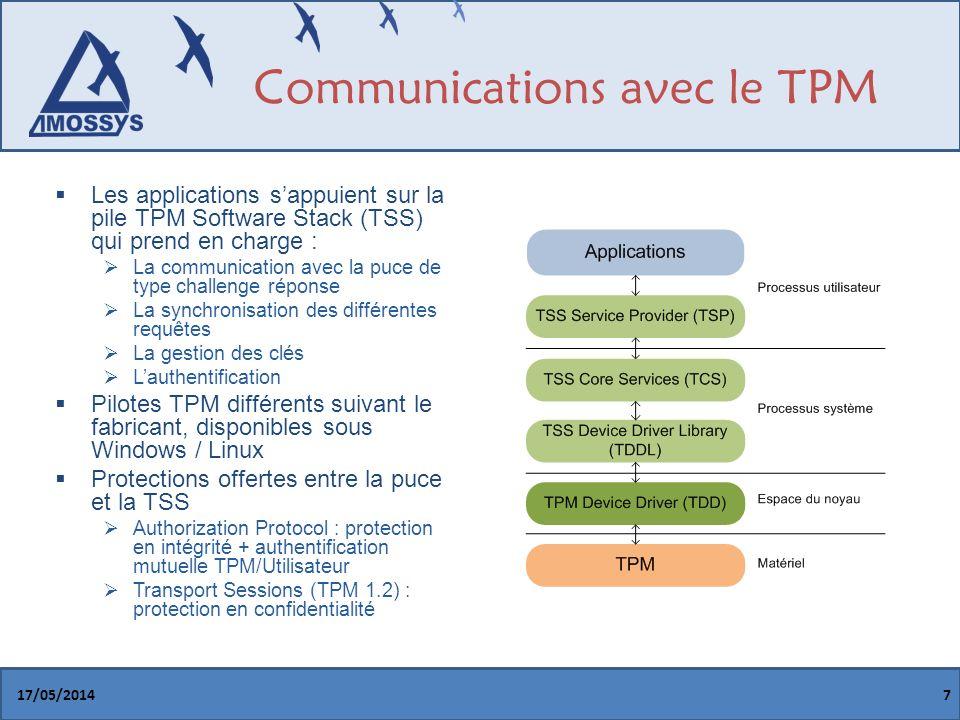 Communications avec le TPM