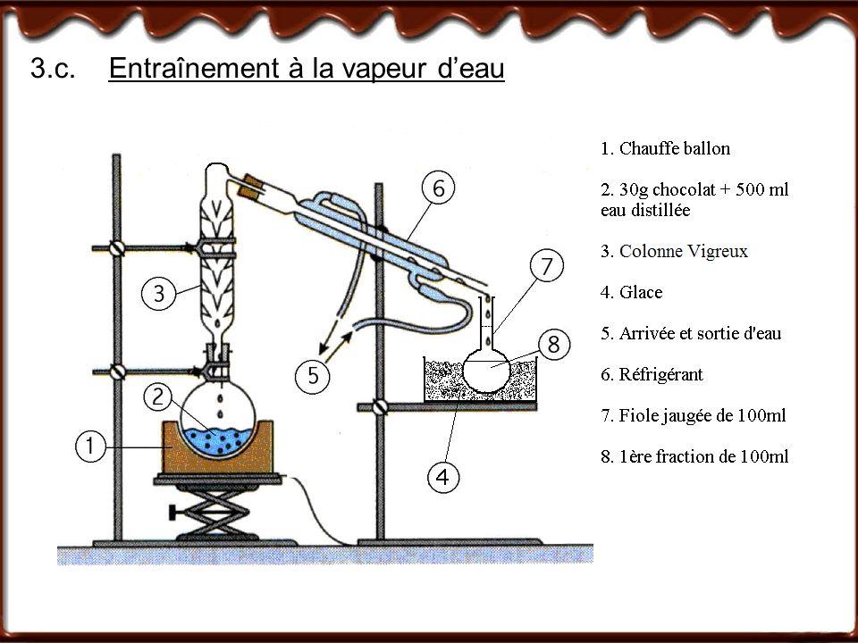 3.c. Entraînement à la vapeur d'eau