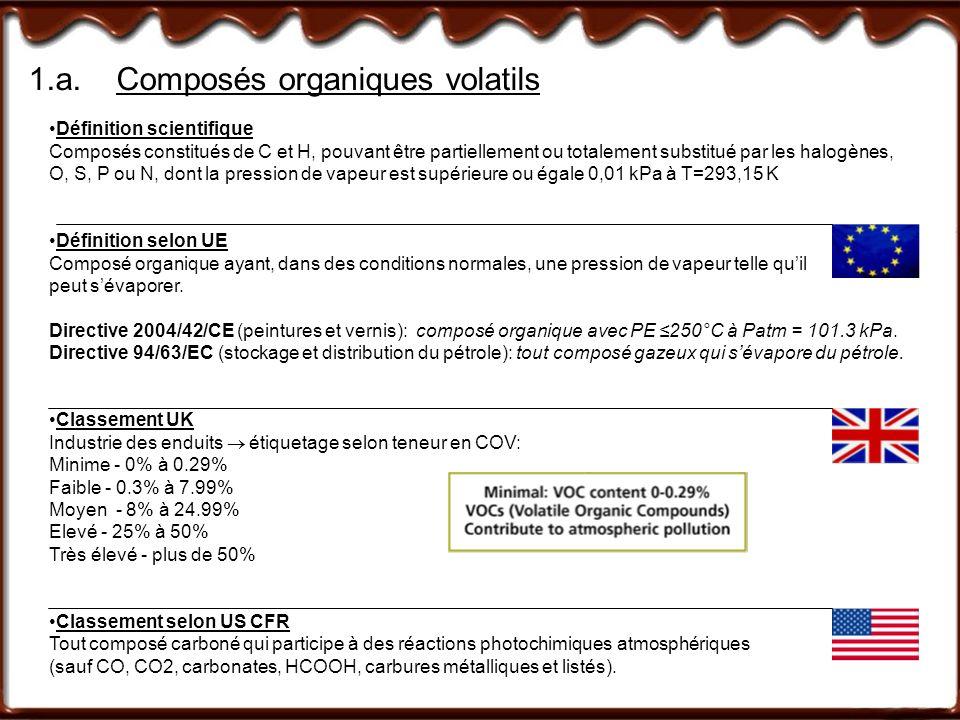 1.a. Composés organiques volatils