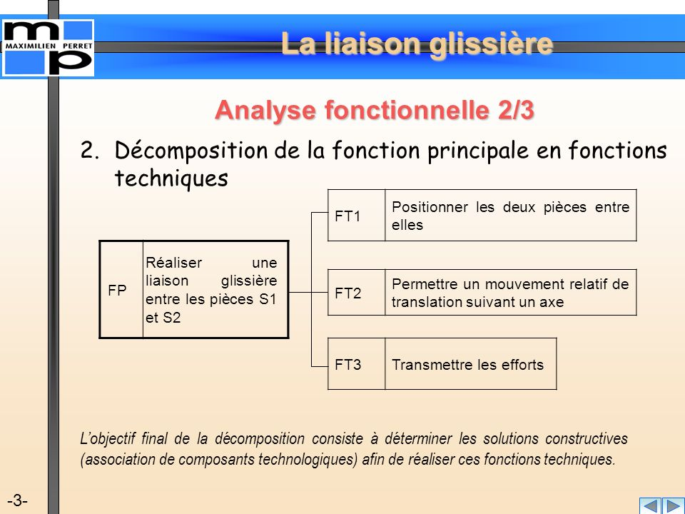 Analyse fonctionnelle 2/3