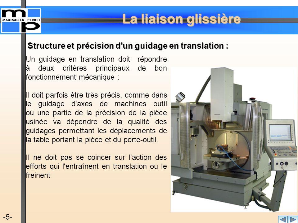 Structure et précision d un guidage en translation :
